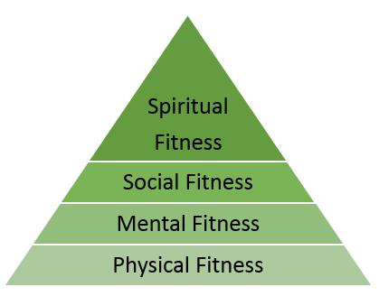 xfr_pyramid